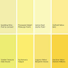 Image Colors By Jennifer Ott Design Houzz Cooking With Color When To Use Yellow In The Kitchen