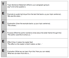 teepee paragraphs choices follow the teepee paragraph structure below