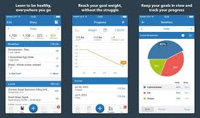 Mens Weight Loss Apps 11 Best Weight Loss Apps To Lose Weight In 2019