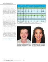Mbt Bracket Placement Chart The Protocol Issue 1 By Oc Orthodontics Issuu