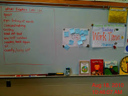 Anchor Chart Display Ideas Evolution Of Anchor Charts Two Writing Teachers