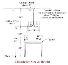 what size chandelier for dining room size of chandelier for dining table the correct height to hang your dining room chandelier is right size chandelier for