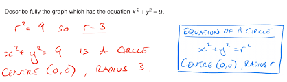 equation of a circle edexcel gcse