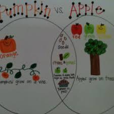Pumpkin Venn Diagram Our Apple And Pumpkin Venn Diagram Fall Autumn Activities