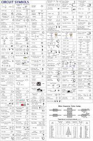 electrical wiring diagram symbols pdf wiring diagram hvac wiring diagram legend images electrical print symbols