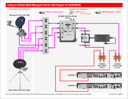 dish tv for rvs rvseniormoments Dish Network Hopper Connection Diagram at Hopper 3 Wiring Diagrams