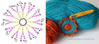 Crochet Charts Software Free About My Battle With Crochet Charts Software Crochet