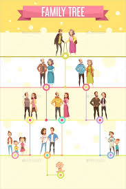 35 Family Tree Templates Word Pdf Psd Apple Pages