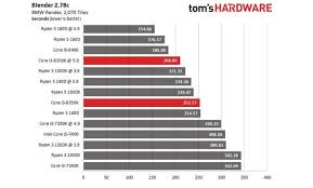 Amd Vs Intel Processors Comparison Chart 2012 Intel Core I3 Vs I5 Which Cpu Do You Really Need