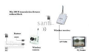wireless micro cctv security mini pinhole a v audio surveillance package include 1 x wireless camera