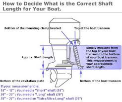 Outboard Motor Shaft Length Chart Pin By Skiff Life On Its A Skiff Life Boat Outboard