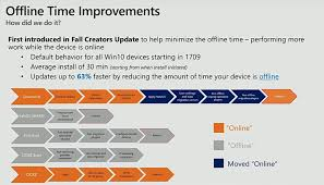 Windows 10 Version Chart Deploying Windows 10 Making The Update Experience Smooth