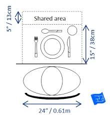 how much room does everyone need the dining table