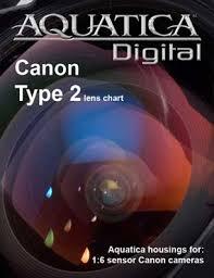Aquatica Port Chart Aquatica Underwater Lens Chart For Canon Eos 7d Cerella Fi