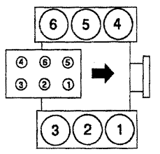 1993 mercury sable fuse box diagram wiring diagram for you • fuse box diagram for 2004 ford star fuse engine 1993 mercury sable gs mercury sable
