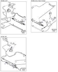 original power steering how to replace the p s hose on a volvo xc90 2004 on wiring diagram for a 2004 volvo xc90