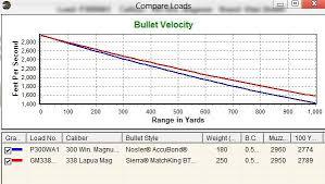 300 Win Mag Drop Chart Ballistic Coefficient Arctic Specter