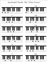 Free Jazz Piano Chord Charts Jazz Piano Chords Chart My Piano Keys In 2019 Electric