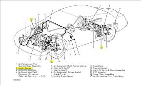 lincoln mark viii i have a mark 8 anti knock fault code graphic