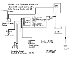 motor starter wiring diagram start stop Wiring Diagram Starter Motor motor starter wiring diagram wiring diagram for motor starter