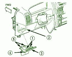 jeep fuse box diagram 2015 jeep cherokee fuse box diagram 2015 image 2004 jeep cherokee locating fuse box diagram circuit