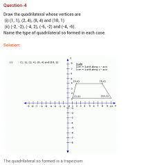 linear equations in two variables ncert extra questions for class 9 maths