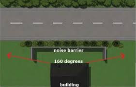 sound barrier walls. Noise Barrier Wall Width Sound Walls