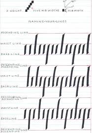 Stroke Charts Calligraphy Calligraphy For Beginners Excellent Resource