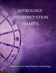Astrology Map Chart Astrology Interpretation Charts Blank Charts To Map All