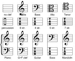 Blank Sheet Of Music Free Technology For Teachers Print Your Own Blank Sheet Music