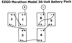 ez go golf cart batteries installation wiring diagram battery schumacher se 4020 wiring diagram at Battery Charger Wiring Diagram