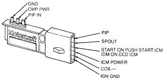 23t ford tfi msd 6al wiring diagram 23t auto wiring diagram 23t ford tfi wiring diagram 23t discover your wiring diagram on 23t ford tfi msd 6al