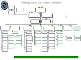 Africom Org Chart Africom Org Chart 2012