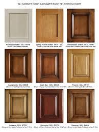 Kitchen, Inspiring Kitchen Cabinet Door Styles Cabinet Doors Raised Panel  Wood Choices Kitchen Cabinet Refacing