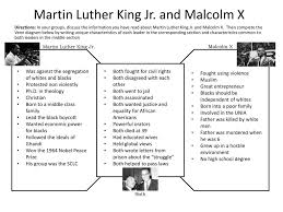 Mlk Vs Malcolm X Venn Diagram Differences Between Mlk And Malcolm X Venn Diagram
