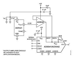 Analog Vs Digital Circuit Design Cn0079 Circuit Note Analog Devices