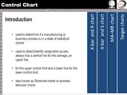 Types Of Control Charts In Tqm Variable Control Chart