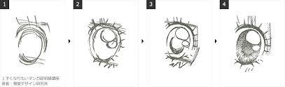 顔の描き方基本目の大きさによる変化 デジタルイラスト漫画描き方大全