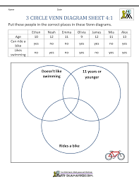 Venn Diagram Math Problems Venn Diagram Worksheet 4th Grade