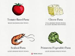 On Pairing Wine With Pasta Wine Folly