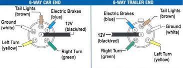 pollak 7 pin trailer wiring diagram pollak image pollak 6 way wiring diagram pollak auto wiring diagram schematic on pollak 7 pin trailer wiring