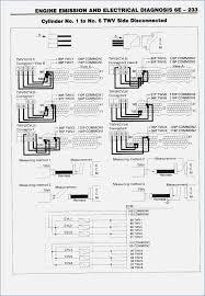 nice isuzu truck wiring diagram photo schematic diagram series isuzu box truck radio wiring diagram 1996 isuzu truck wiring diagram stolac org