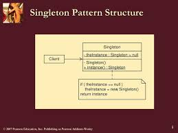 Singleton Pattern Unique Decoration