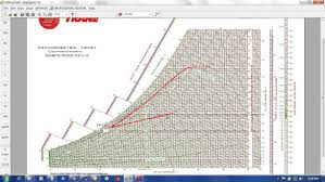 Psychrometric Chart Software Free Download Carrier Psychrometric Chart Metric Carrier Psychrometric