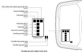 2011 jaguar xj fuse diagram 2011 image wiring diagram 1999 jaguar xk8 fuse diagram jodebal com on 2011 jaguar xj fuse diagram