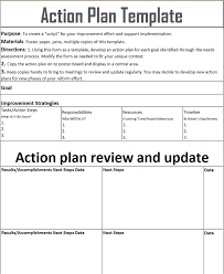 Personal Action Plan Template Amazing Ms Word Action Plan Template Bino48terrainsco