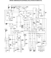 1991 jeep cherokee wiring diagram schematics and wiring diagrams 1991 jeep cherokee laredo 4x4 4 0 liter trans brake lights 96 jeep cherokee wiring diagram2002 grand diagram