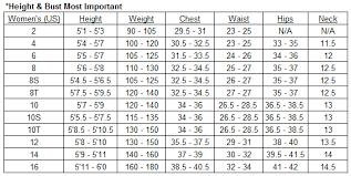 61 Curious Oneill Wetsuit Sizing Chart Women