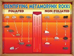 Metamorphic Rock Chart Amazon Com Metamorphic Rock Framed Chart W Rock Samples