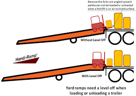how to unload a truck or container without a loading dock handiramp trailer pallet loading diagram yard ramp with level off